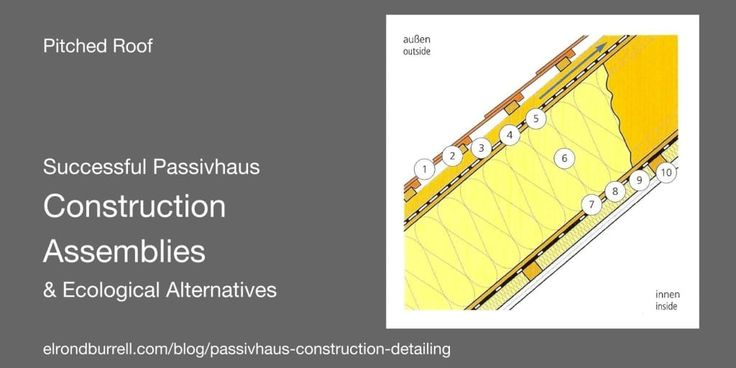 Successful Passivhaus Construction Details R