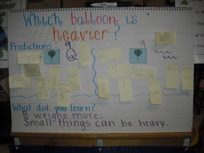 Sprinkles to Kindergarten!: *Show students 2 balloons.  1 small with water and 1 large will air.  Let students predict which will be heavier/lighter.  *Complete prediction chart. *Use a balance to weight the 2 balloons *Discuss then record results
