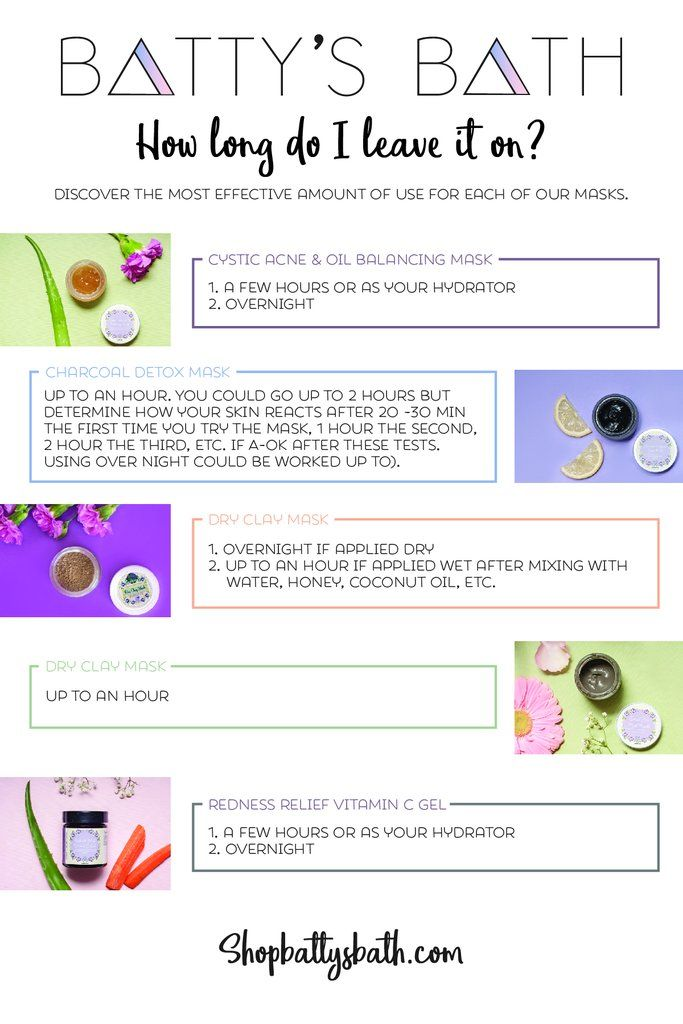 Masks Guide - How long to use a facial mask for - how to use a facial mask  | Natural Skin Care Guides | Natural Beauty Tips