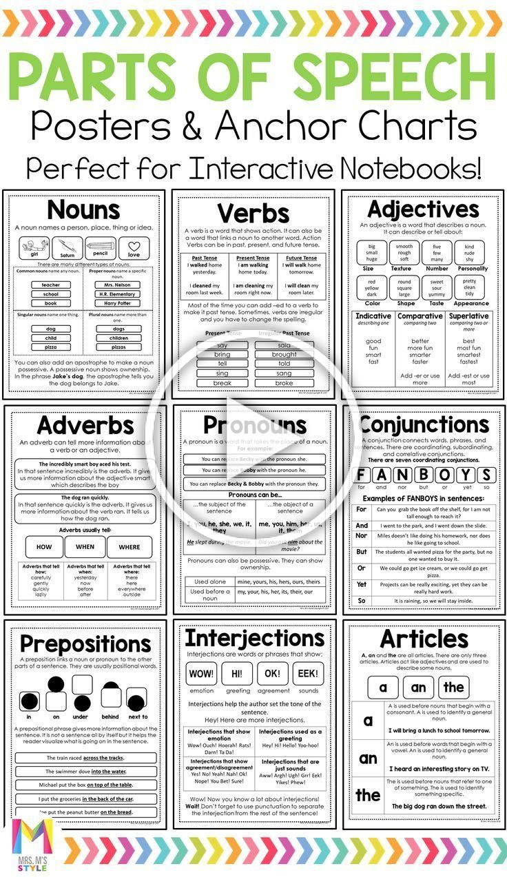 These Parts Of Speech Anchor Charts Are Perfect For 3rd Or 4th Grade Students Interact In 2020 Subject And Verb Subject And Predicate Worksheets Subject Verb Agreement