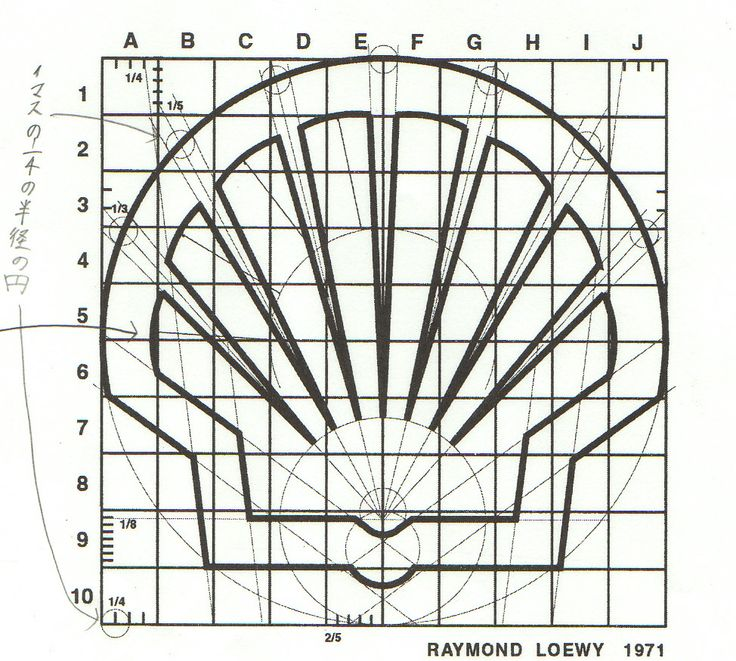 Shell Logo design deconstructed by Raymond Loewy