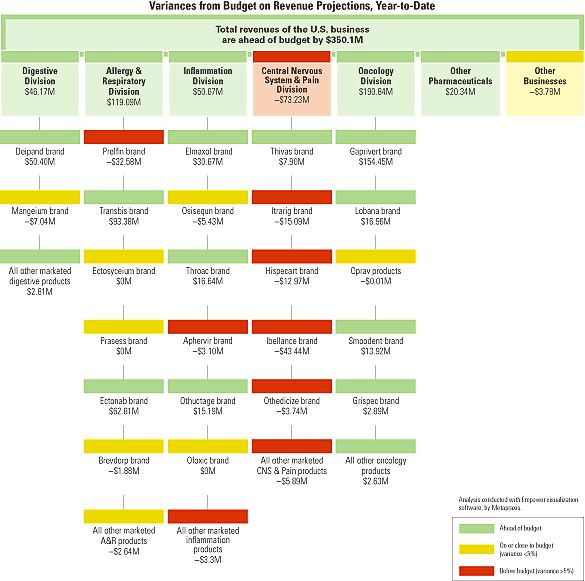 Best 25+ Risk management plan example ideas on Pinterest Hormone - sample holdem odds chart template