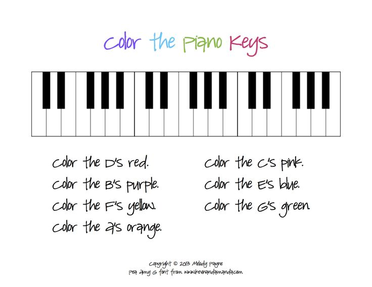 piano worksheets | ... who are learning the letter names of the piano keys. Hope you enjoy