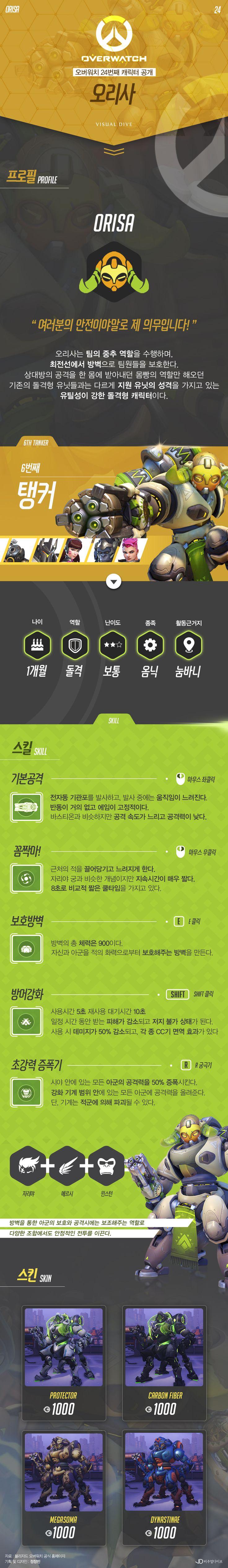 오버워치 24번째 신규 영웅 '오리사' 스킬 정리 [인포그래픽] | 비주얼다이브