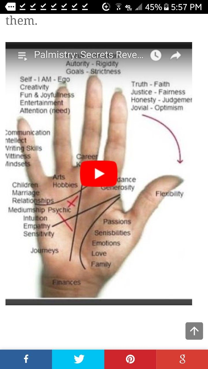 Reading Your Palm Palmistry Psychic Intuition Handwriting Analysis [ 1280 x 720 Pixel ]