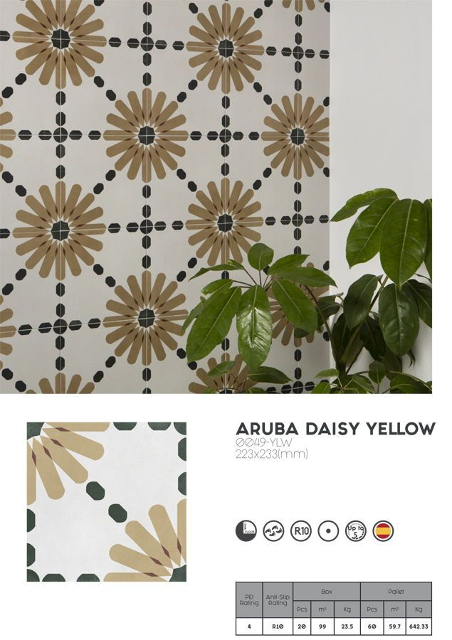 Welcome 2020 Floral Tiles Tile Patterns Decorative Wall Tiles