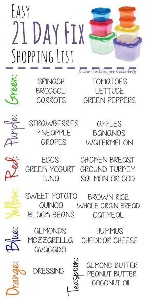 No time to create your 21 Day Fix or Country Heat shopping list? Try this cheat sheet in a pinch!  Are you doing a Beachbody program without a coach or challenge group? Contact me to get the added benefit of a coach and get the best results possible in your program!