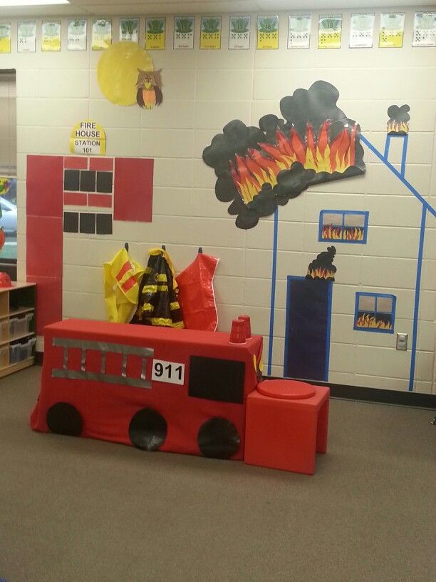 Fire Safety week.
