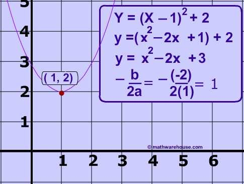 Standard form is generally a syntax kind for expressing mathematical operations. Learn about the concept here or you can also connect to an online tutor anytime and thus gain your answers to math problems regarding standard form. Get your help now. Below is explained about standard form in math, algebra and equations.