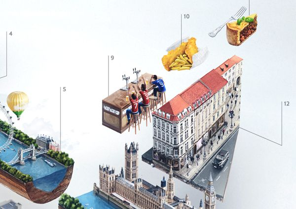 British Airways - Colombo to London Route by Peter Jaworowski, via Behance