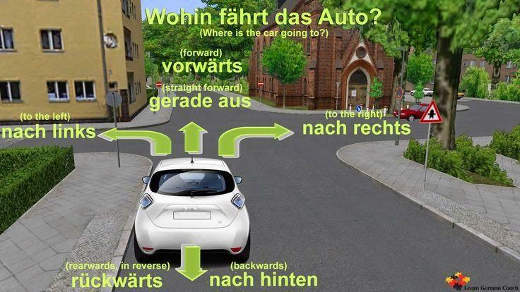 Deutsch mit Frau Virginia D'Alò: Lexik: Das Auto