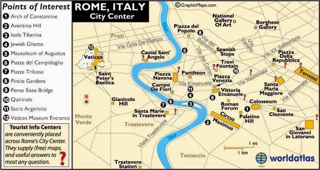 Travel Tips: Ταξιδεύοντας στη Ρώμη