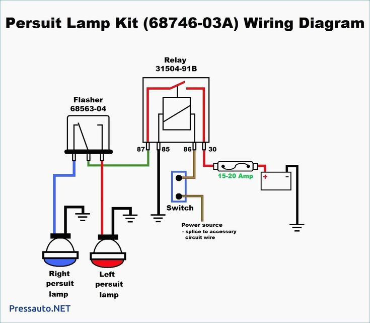 Best Of Wiring Diagram for Light Bar to High Beam #