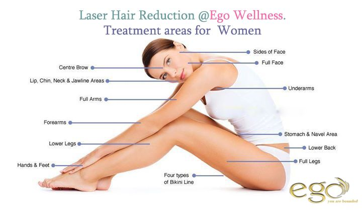 #Laser hair reduction areas for women.