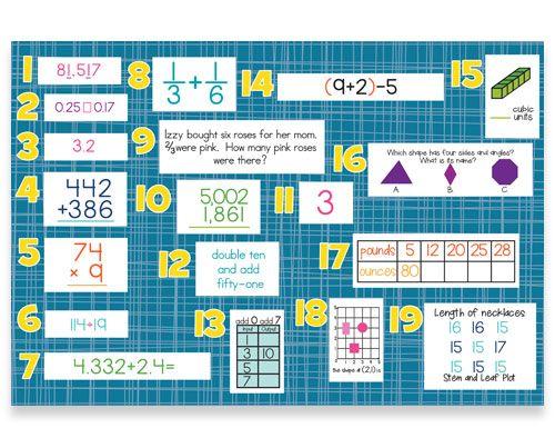 5th Gr. Mountain Math Kit