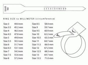 split pin size chart pdf