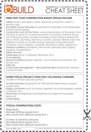 Residential construction cost cheat sheet design for Cost to build estimator
