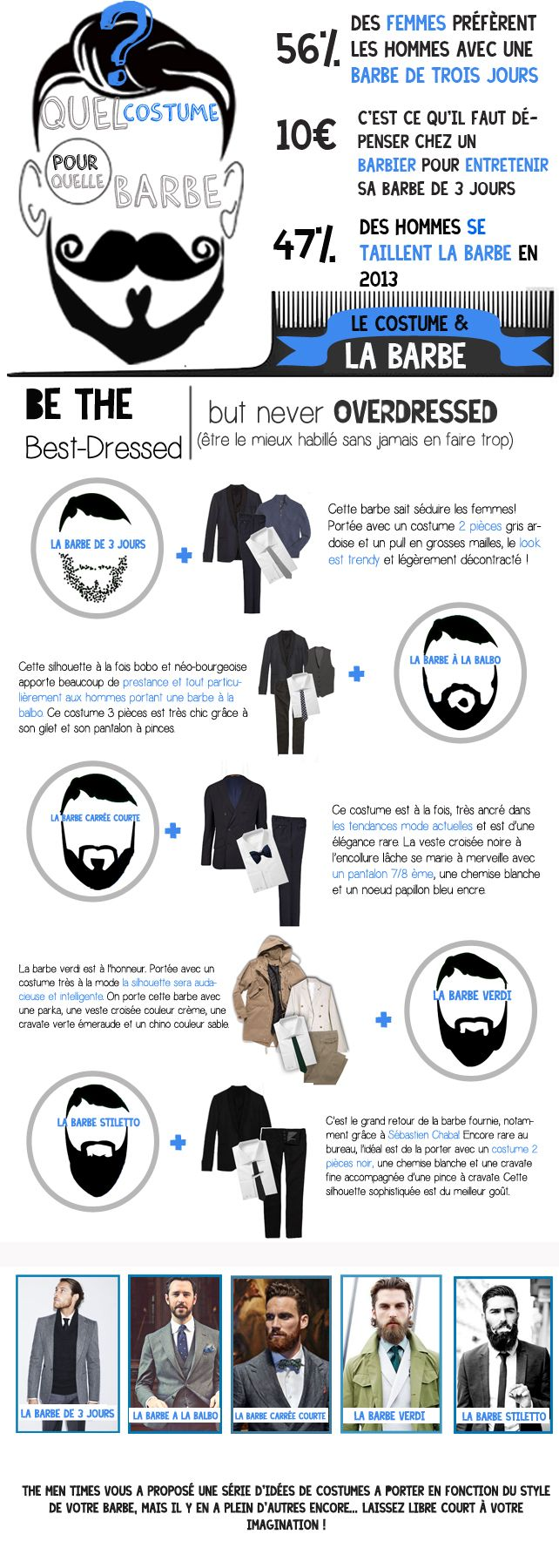 Quel costume pour quelle barbe?