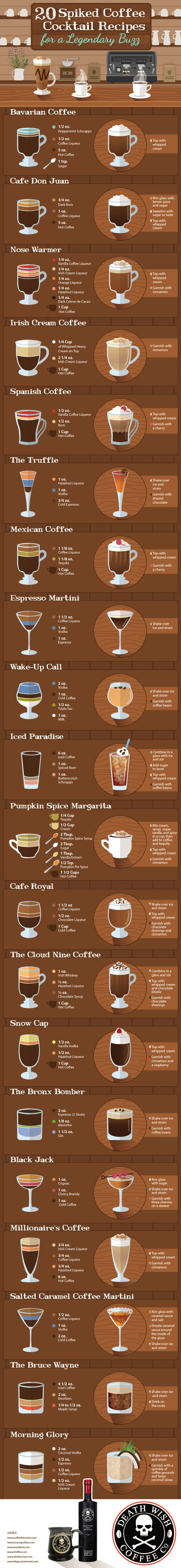 20 Spiked Coffee Cocktail Recipes for a Legendary Buzz Infographic