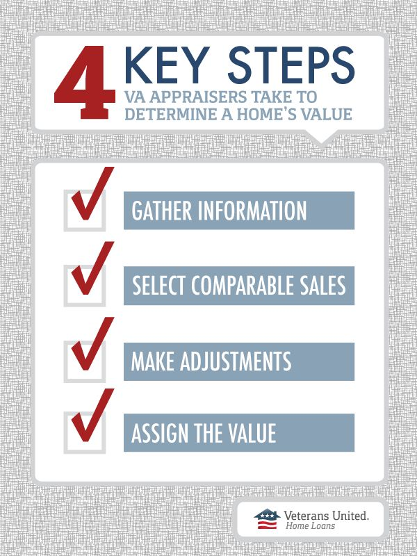 143 best Appraisal Topics images on Pinterest Real estate - business valuation report