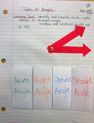 """Another site/link rec. from Dr. Nickie """"Angles is a 4th Grade Standard in the CCSS.  Here is a great set of activities to have students do in their math journals.  I (Dr. Nickie) really like it because it is interactive, engaging and standards-based. Check it out!Types of Angles math journal @ Runde's Room."""""""