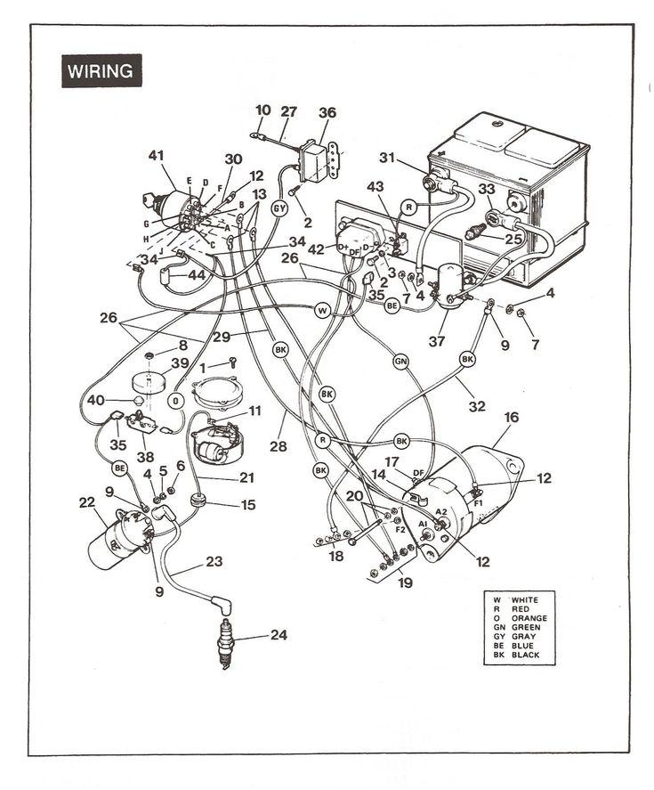 Diagram forward Reverse Switch 2007 Club Golf Cart in 2021