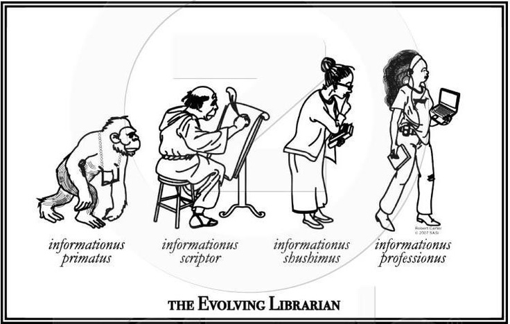 La evolución del # bibliotecario #in via @catagroup