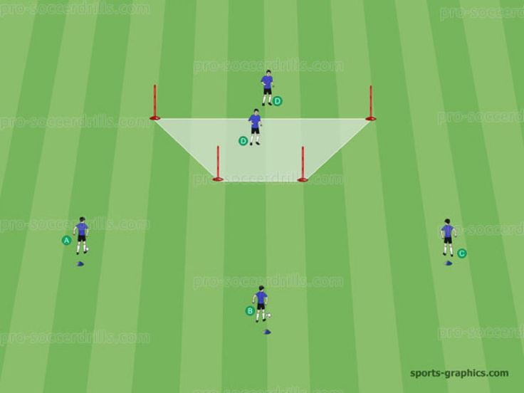 First Touch and Vision. Soccer Passing Drill Set Up