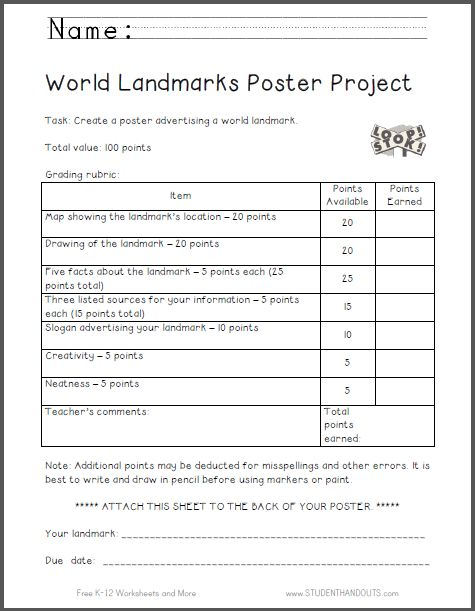 earthquake research project rubric A 36 point rubric designed for a third grade research project.