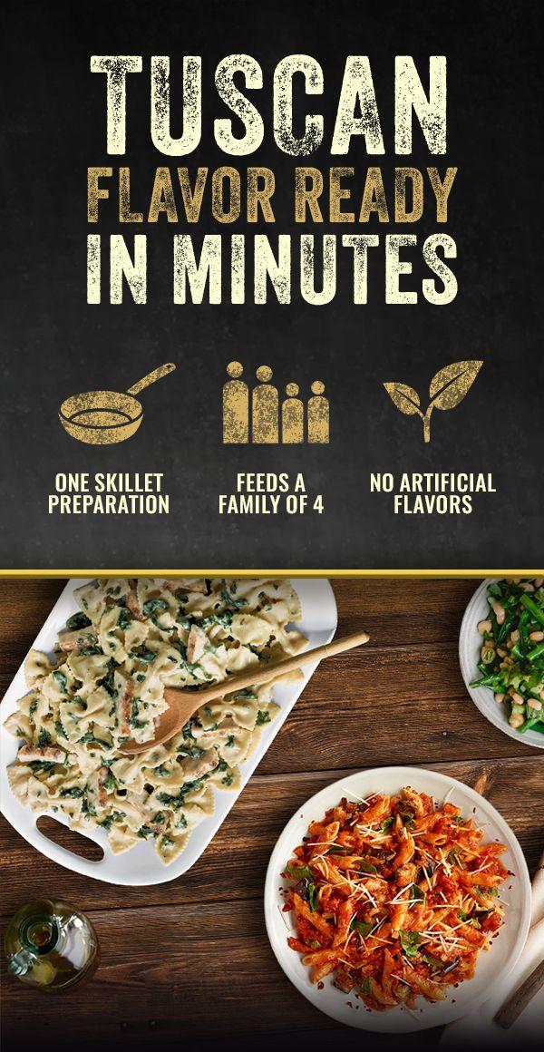 Family Dinner/Meals 1