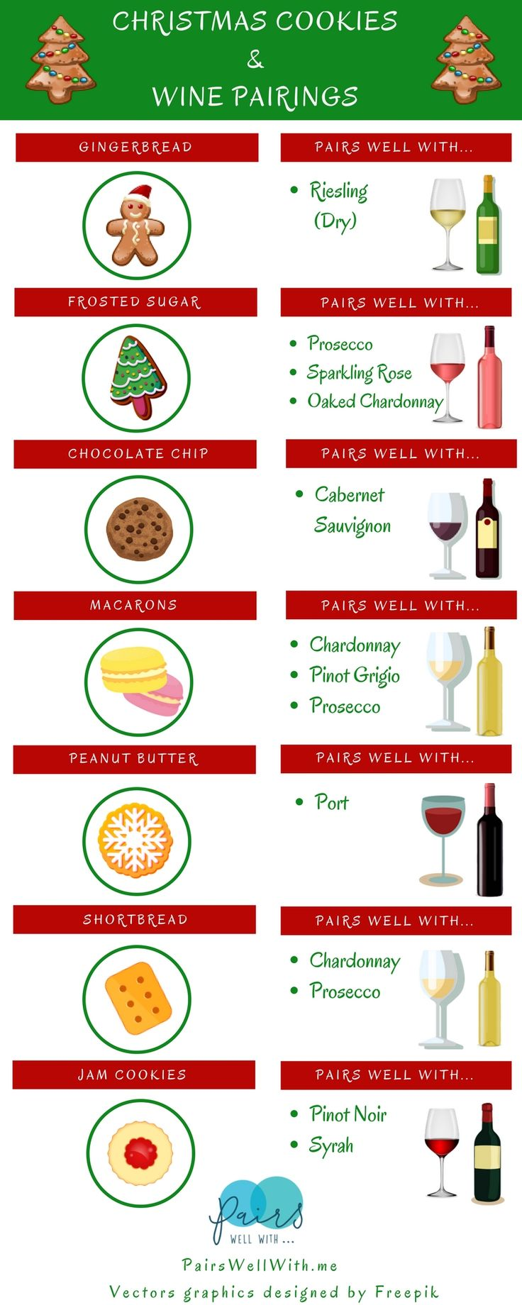 Hosting a Christmas Bake exchange?  Try these cookie and wine pairings!
