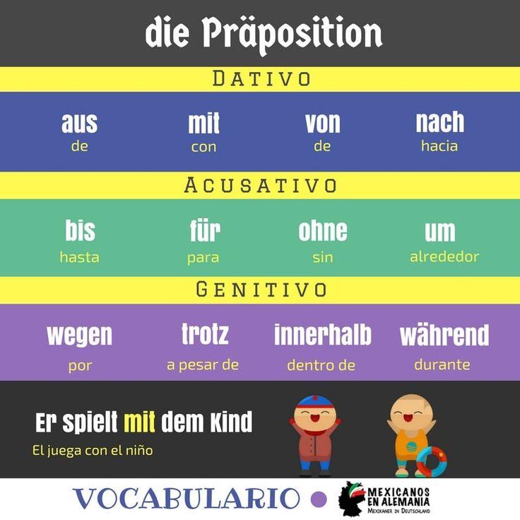 vocabulario en alemán - las preposiciones