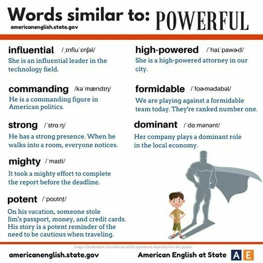 45 Best Synonyms (AE) Images On Pinterest