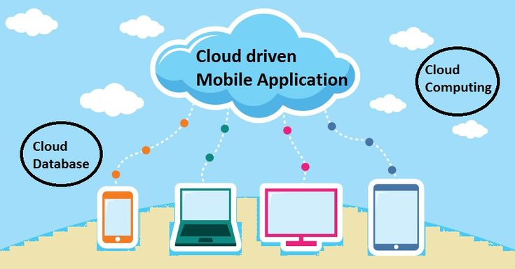 Are you eagerly looking to know more about #cloud driven #MobileApplication..? Here is the brief detail http://bit.ly/2nzaPfr Explore more and share your views.