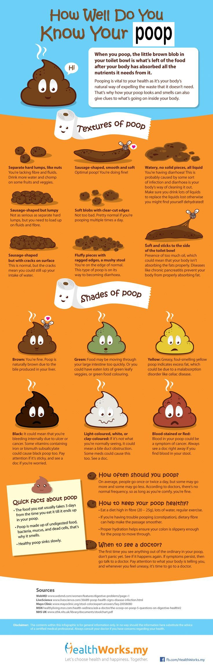 Icky #Poo It's true: While you might be the type to flush it and forget it, the next time you hit the bathroom to do your business, check out what's in the bowl. The texture, shape & color of your dung can hint at things like dehydration, dietary deficiencies & in some case, illness. If you're excreting hard, pebbly #poop, for example, you may be lacking in the fiber & fluid departments. #health #wellness #fitness #natural #diet…