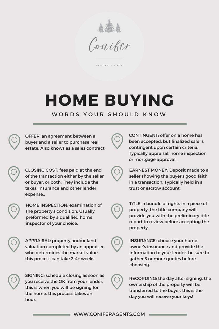 First Time Home Buyer Vocab Cheat Sheet With The Top 10 Terms Used During The Home Buying Process First Home Buyer Home Buying Buying First Home