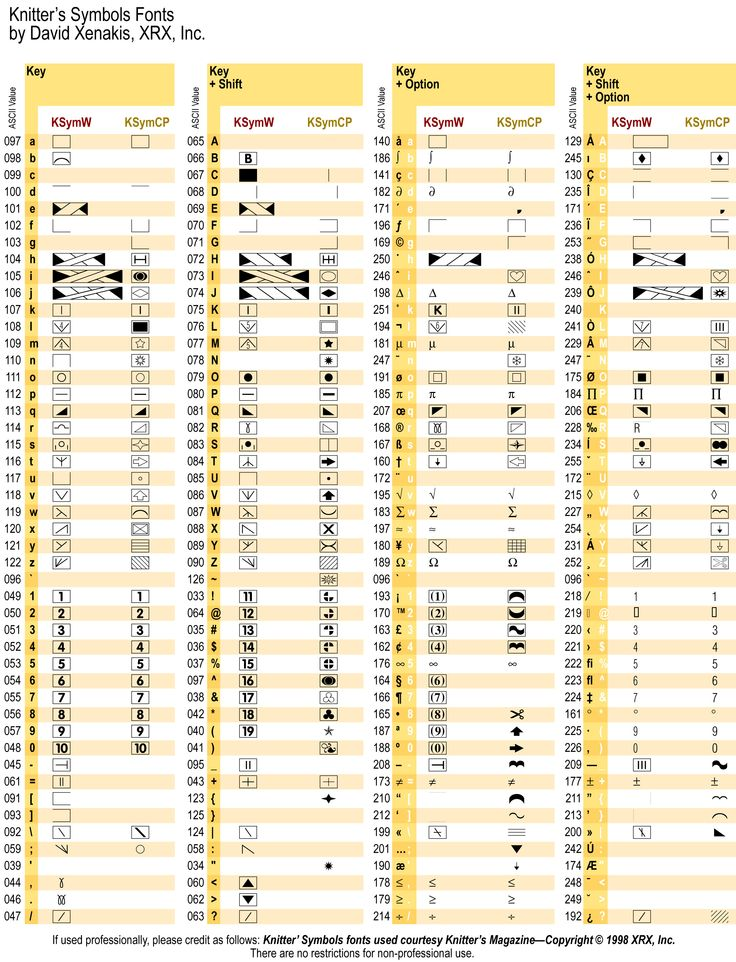 Knitting Chart Symbols Pdf : Here s the key chart for knitting symbols font