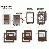 Overview for Building a Dog Crate