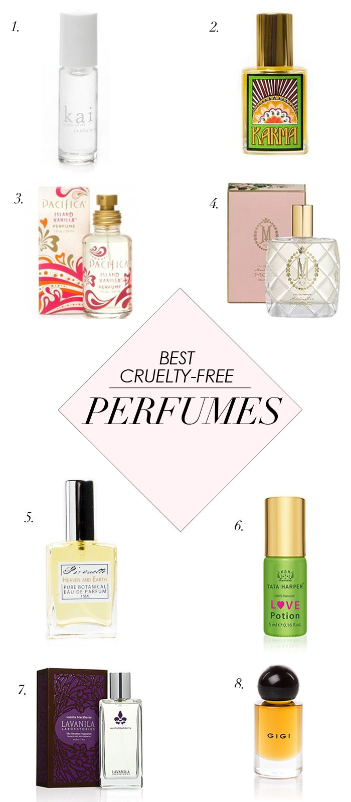 The Best Cruelty-Free Fragrances