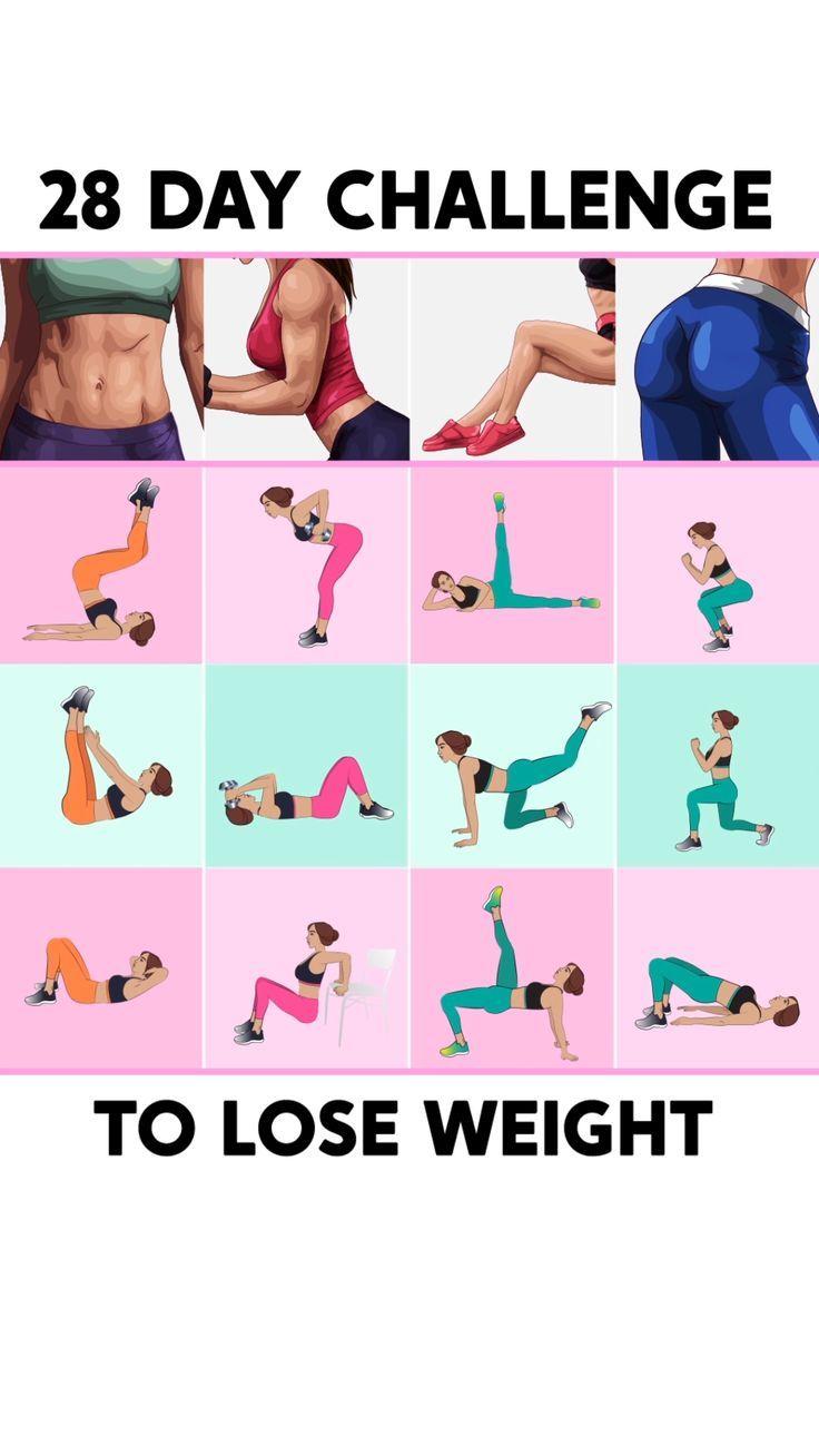 Individuelles Training und Mahlzeitenplan für effektiven Gewichtsverlust!  #eff…