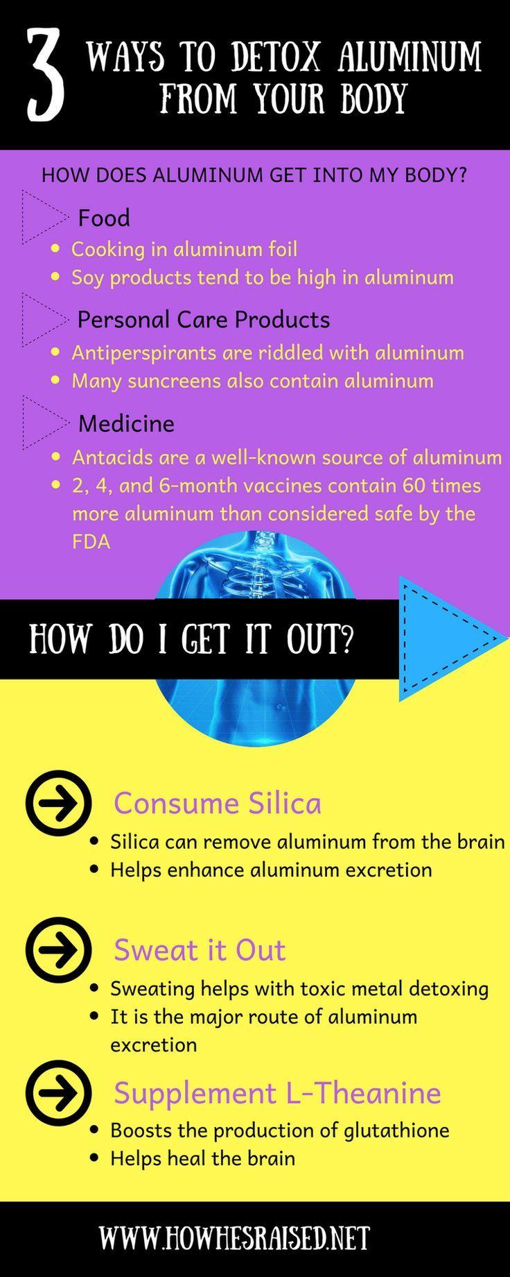 3 ways to detoxify aluminum from your body – Detox – #Aluminium …  – Detox