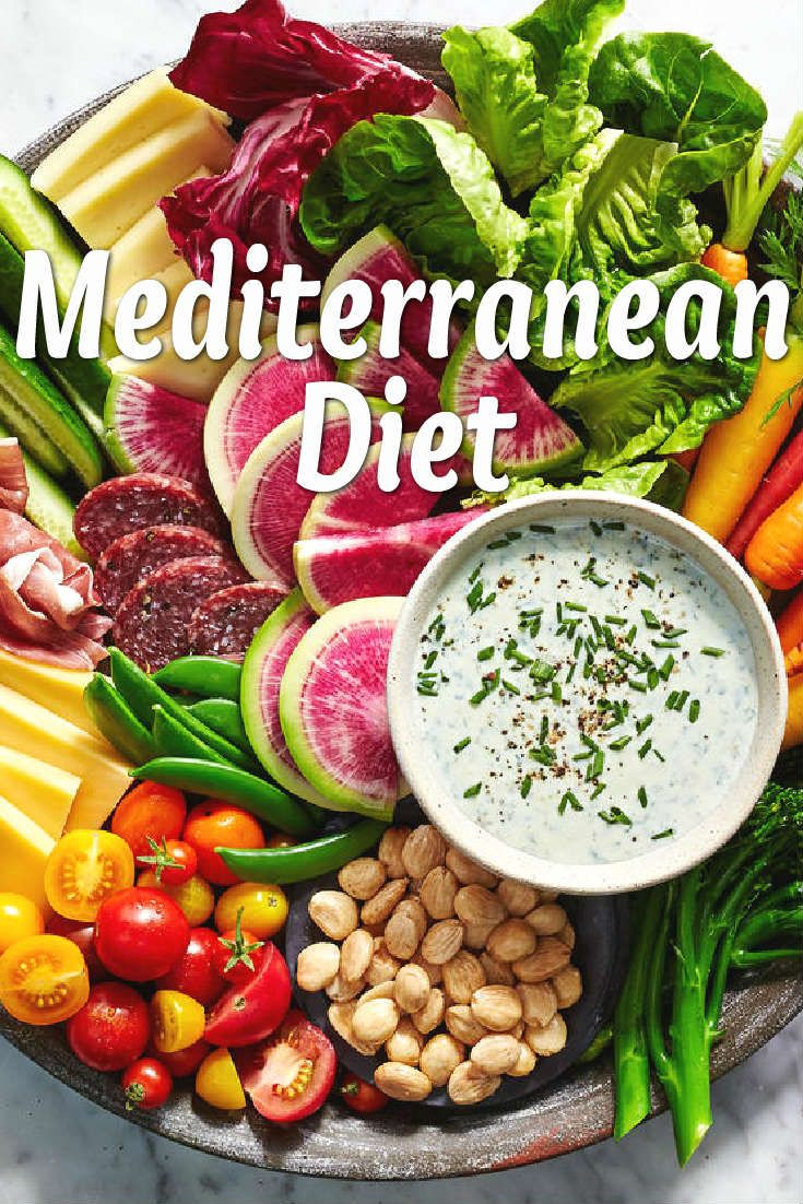 Mediterranean Diet vs Keto Diet – Which Is Best For You ...