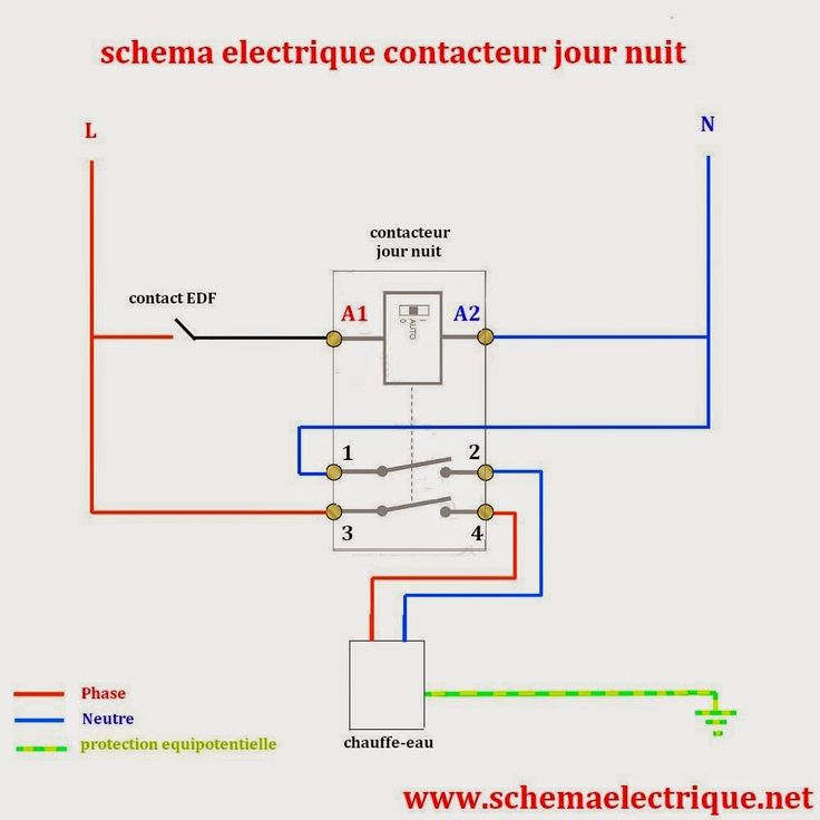 126 best eletricidade images on pinterest armoires - Schema electrique telerupteur ...