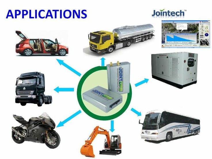 Gps Tracking Systems >> Gps Vehicle Tracker Vehicle Gps Tracker With Web Based Gps