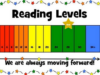 Grouping for guided reading: Levels Goals, 2Nd Grade Blog, Guide Reading, 2Nd Resources, Grade Reading, Reading Ideas, Reading Levels, Teaching Ideas, Classroom Ideas