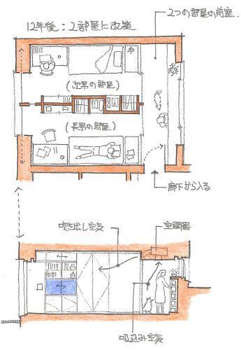お子さんが、これから生まれる、または、小さい。人生設計を考えた時に、家を新築する時期が、このような時期になることが多いようです。となると、子供部屋の作り方...