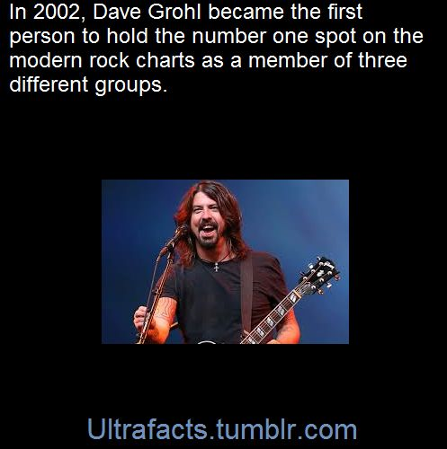 "On November 23, 2002, Grohl achieved a historical milestone by replacing himself on the top of the Billboard Modern Rock chart, when ""You Know You're Right"" by Nirvana was replaced by ""All My Life"" by Foo Fighters. When ""All My Life"" ended its run, after a one-week respite, ""No One Knows"" by Queens of the Stone Age took the number one spot. Between October 26, 2002 and March 1, 2003 Grohl was in the number one spot on the Modern Rock charts for 17 of 18 successive weeks, as a member of three…"
