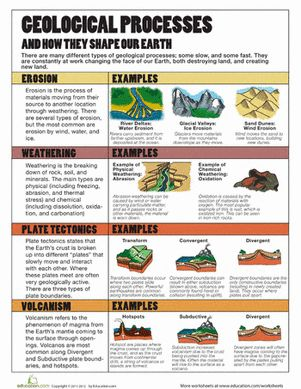 Free fourth grade earth science worksheets