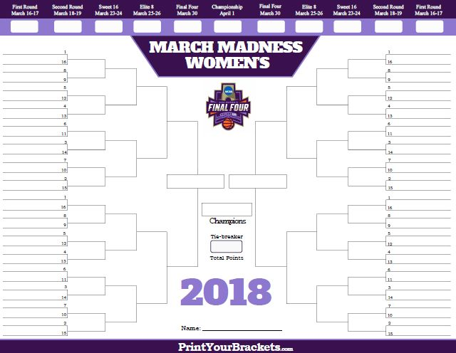 2018 Printable Womens NCAA March Madness Bracket