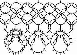 Образцы, выполненные двумя челноками. Узкое кружево по краю узора | Страничка для рукодельниц